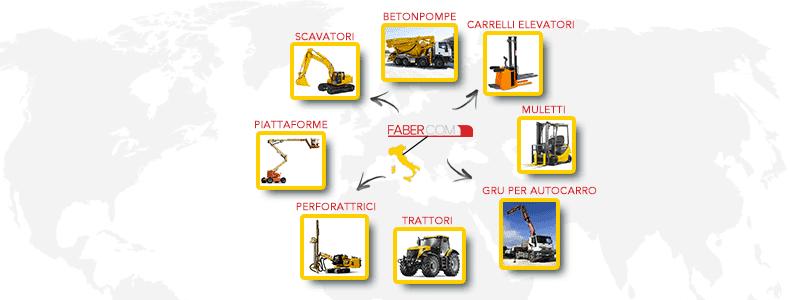 sistemi di controllo per macchine mobili - control systems for mobile machines - applications - applicazioni