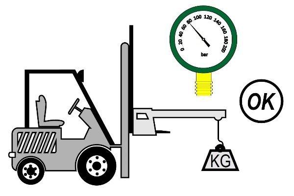 limitatore di carico per carrelli elevatori con braccio gru